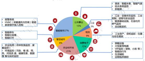 湖南三索物联信息科技有限公司,湖南三索物联信息科技,三索物联信息,旋转编码器,智能航标,智慧路灯,智能航标哪家好